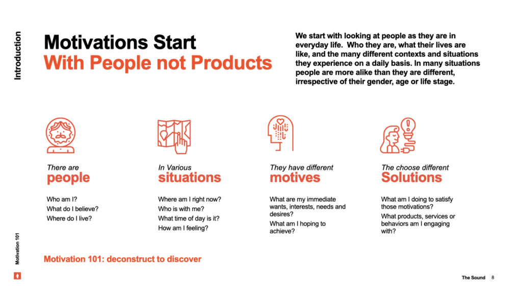 motivations start with people not products